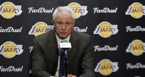 Mitch Kupchak Lakers